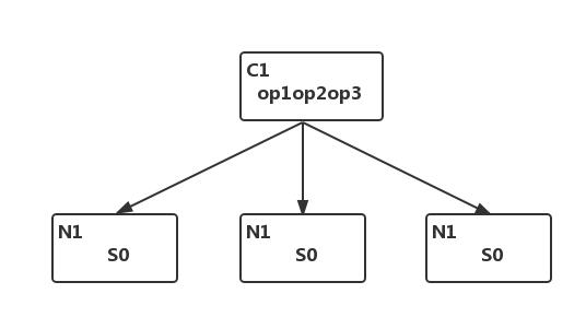 Package Diagram(2)