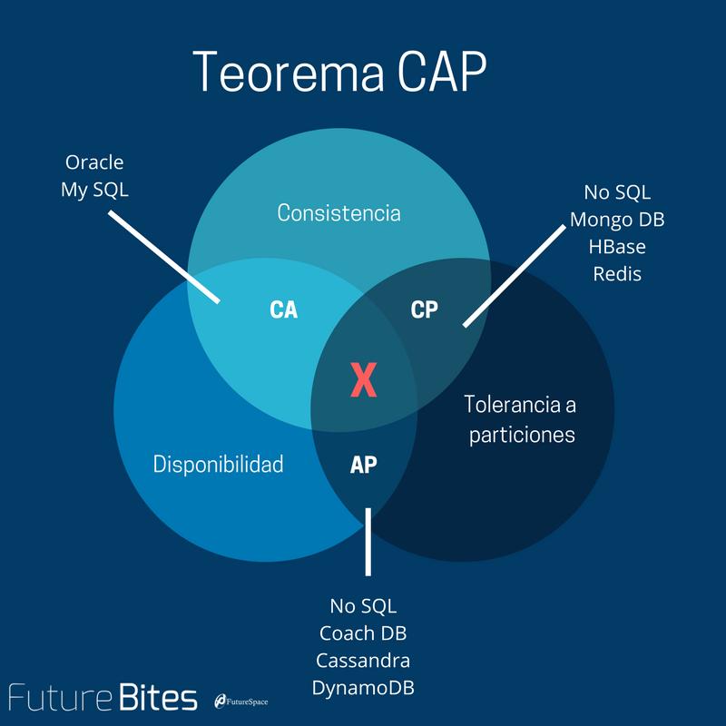 Teorema-CAP-2